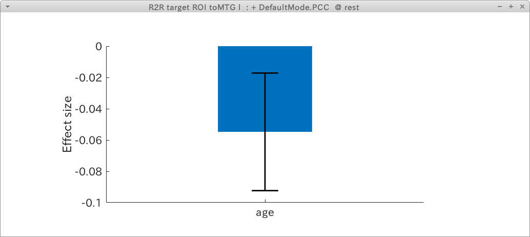 negative_effect_size
