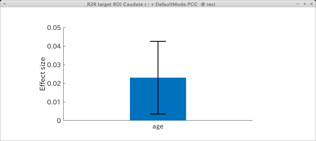 plot_effects_2